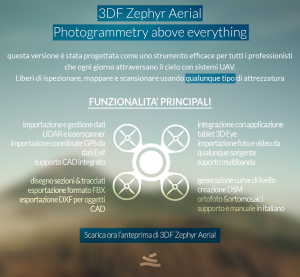 3DF Zephyr Aerial disponibile!
