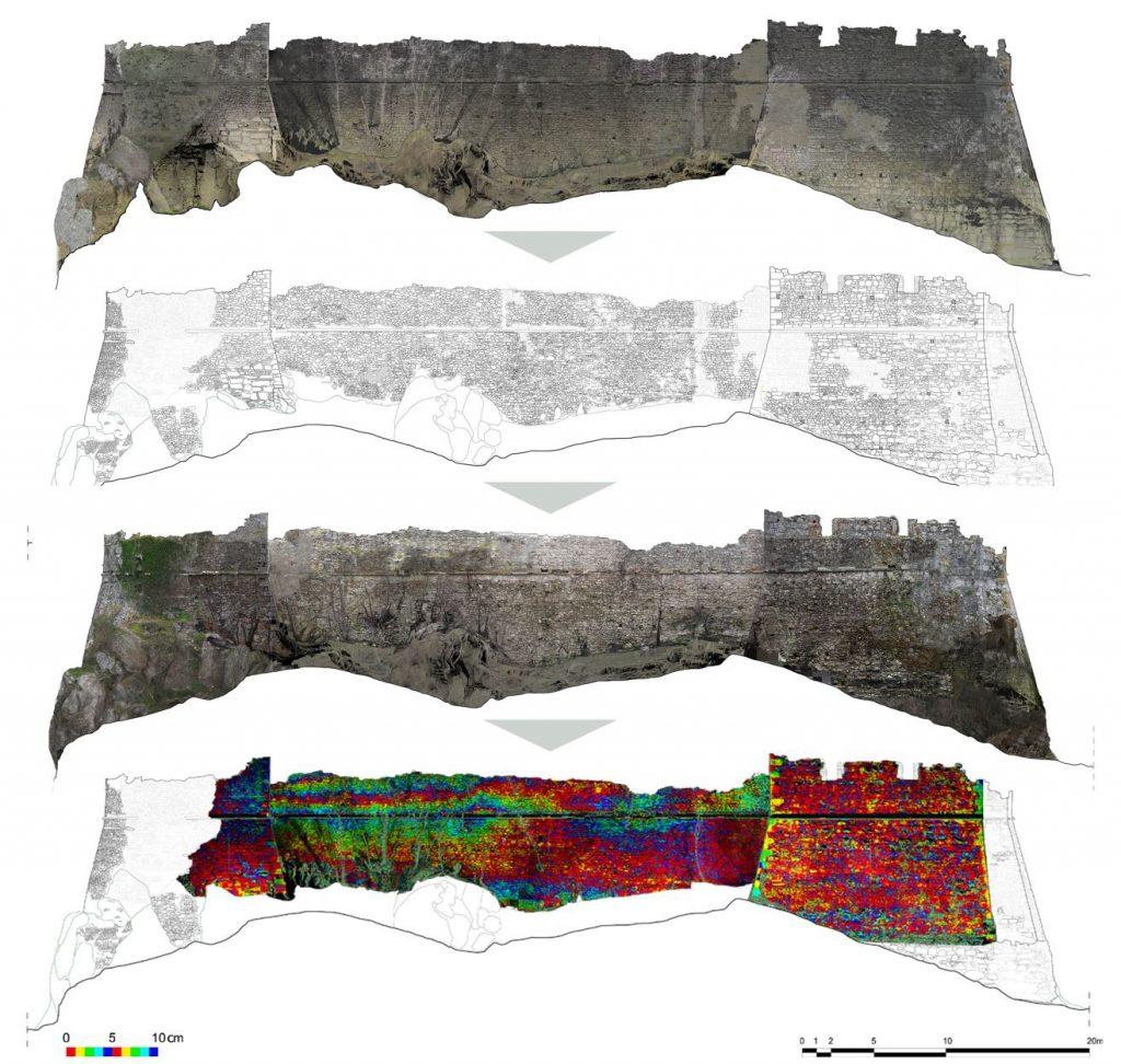 Fig. 5. Prospetto Nord. Dall'alto verso il basso: ortofoto da nuvola di punti, filoferro, ortofoto da mesh, elevation map – Scala 1:100. © Giovanni Pancani – DIDA UniFI